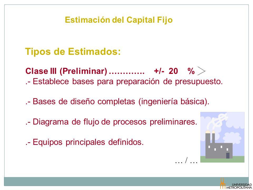 Estimación del Capital Fijo Tipos de Estimados: … / … Clase III (Preliminar) …………. +/- 20 %.- Establece bases para preparación de presupuesto..- Bases