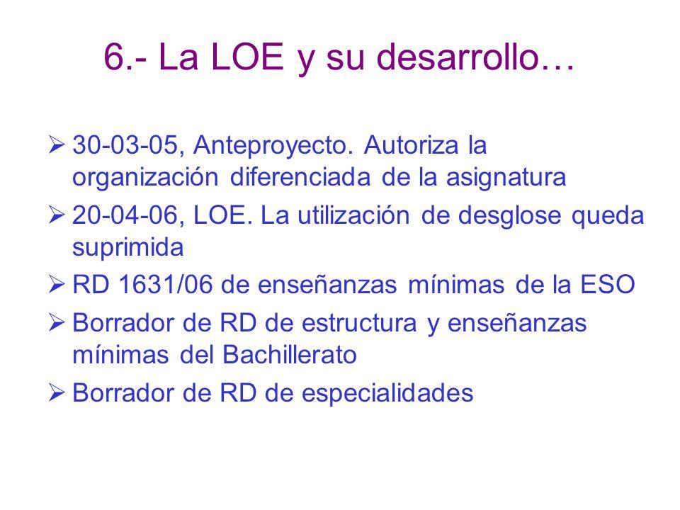 30-03-05, Anteproyecto. Autoriza la organización diferenciada de la asignatura 20-04-06, LOE. La utilización de desglose queda suprimida RD 1631/06 de