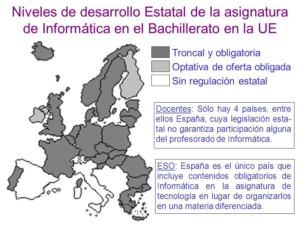 Niveles de desarrollo Estatal de la asignatura de Informática en el Bachillerato en la UE Sin regulación estatal Troncal y obligatoria Optativa de oferta obligada Docentes: Sólo hay 4 países, entre ellos España, cuya legislación esta- tal no garantiza participación alguna del profesorado de Informática.