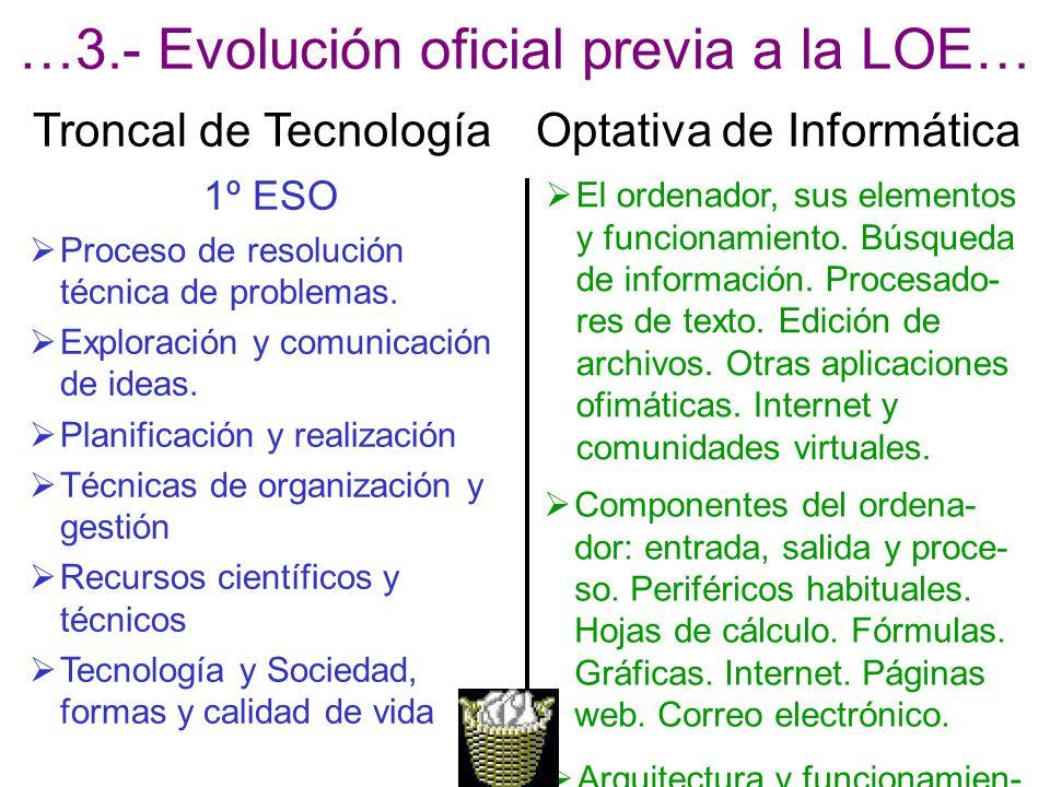 1º ESO Proceso de resolución técnica de problemas. Exploración y comunicación de ideas. Planificación y realización Técnicas de organización y gestión