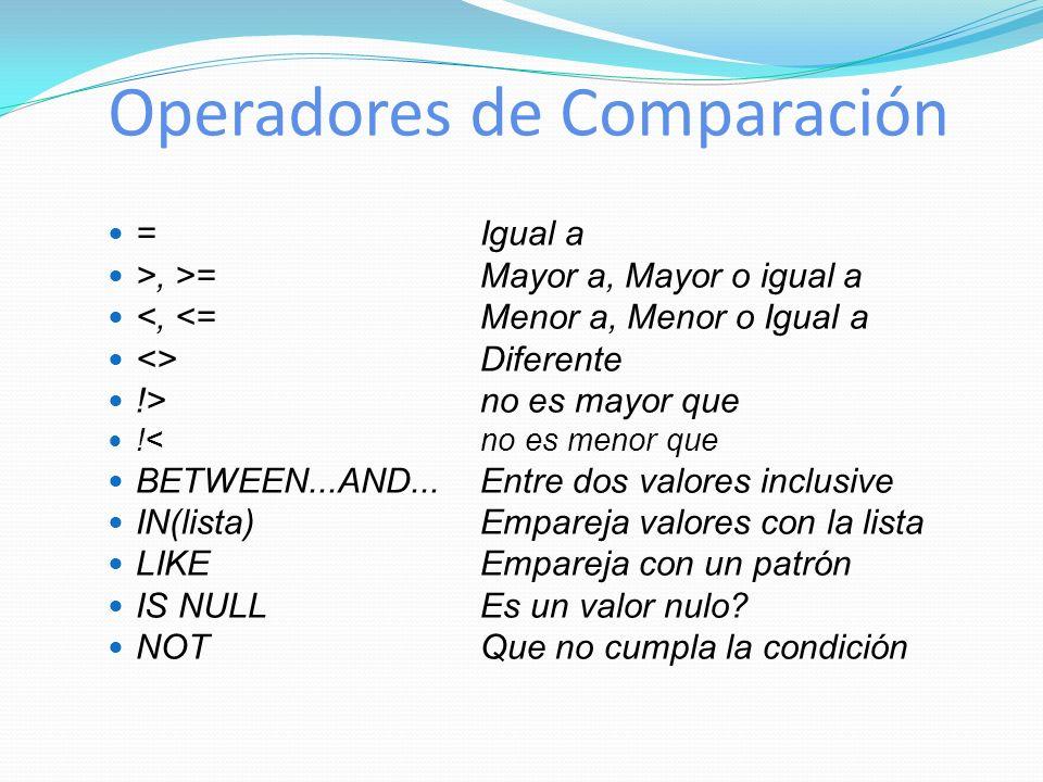 Operadores de Comparación =Igual a >, >=Mayor a, Mayor o igual a <, <=Menor a, Menor o Igual a <>Diferente !> no es mayor que !< no es menor que BETWE