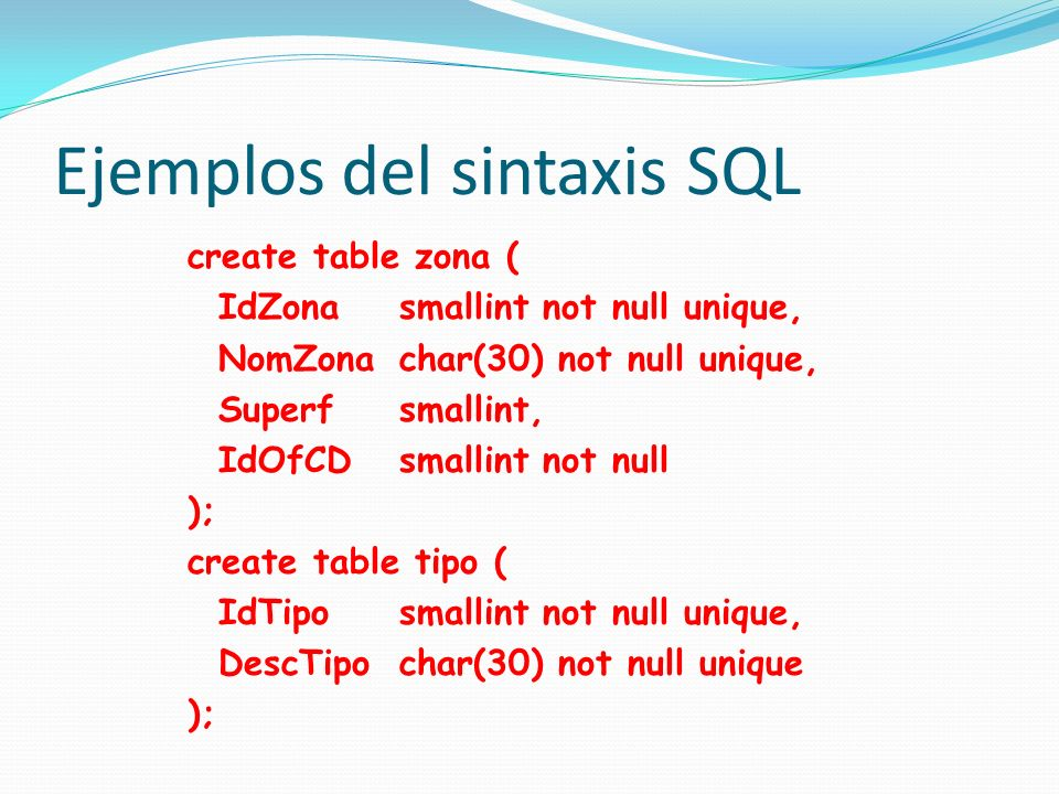 Ejemplos del sintaxis SQL create table zona ( IdZonasmallint not null unique, NomZonachar(30) not null unique, Superfsmallint, IdOfCDsmallint not null