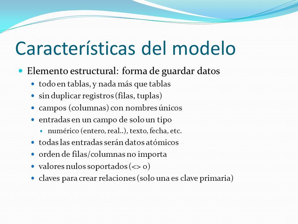 Características del modelo Elemento estructural: forma de guardar datos todo en tablas, y nada más que tablas sin duplicar registros (filas, tuplas) c