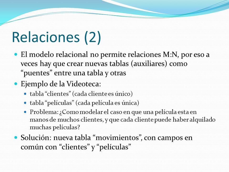 Relaciones (2) El modelo relacional no permite relaciones M:N, por eso a veces hay que crear nuevas tablas (auxiliares) como puentes entre una tabla y