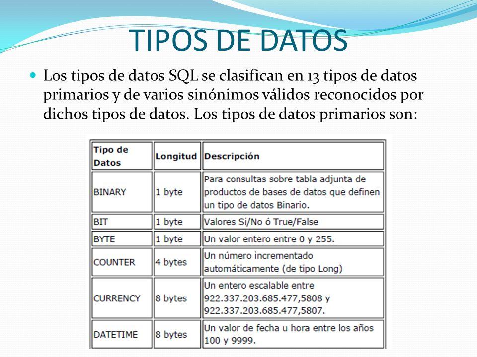 Los tipos de datos SQL se clasifican en 13 tipos de datos primarios y de varios sinónimos válidos reconocidos por dichos tipos de datos. Los tipos de