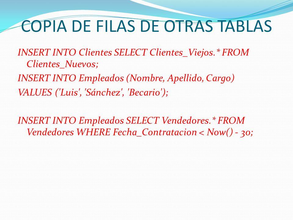 COPIA DE FILAS DE OTRAS TABLAS INSERT INTO Clientes SELECT Clientes_Viejos.* FROM Clientes_Nuevos; INSERT INTO Empleados (Nombre, Apellido, Cargo) VAL