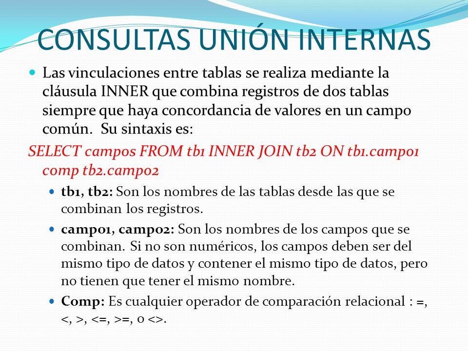 CONSULTAS UNIÓN INTERNAS Las vinculaciones entre tablas se realiza mediante la cláusula INNER que combina registros de dos tablas siempre que haya con