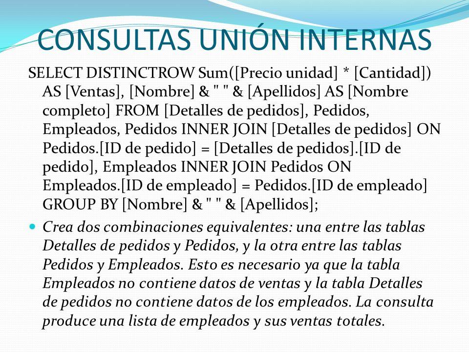 CONSULTAS UNIÓN INTERNAS SELECT DISTINCTROW Sum([Precio unidad] * [Cantidad]) AS [Ventas], [Nombre] &