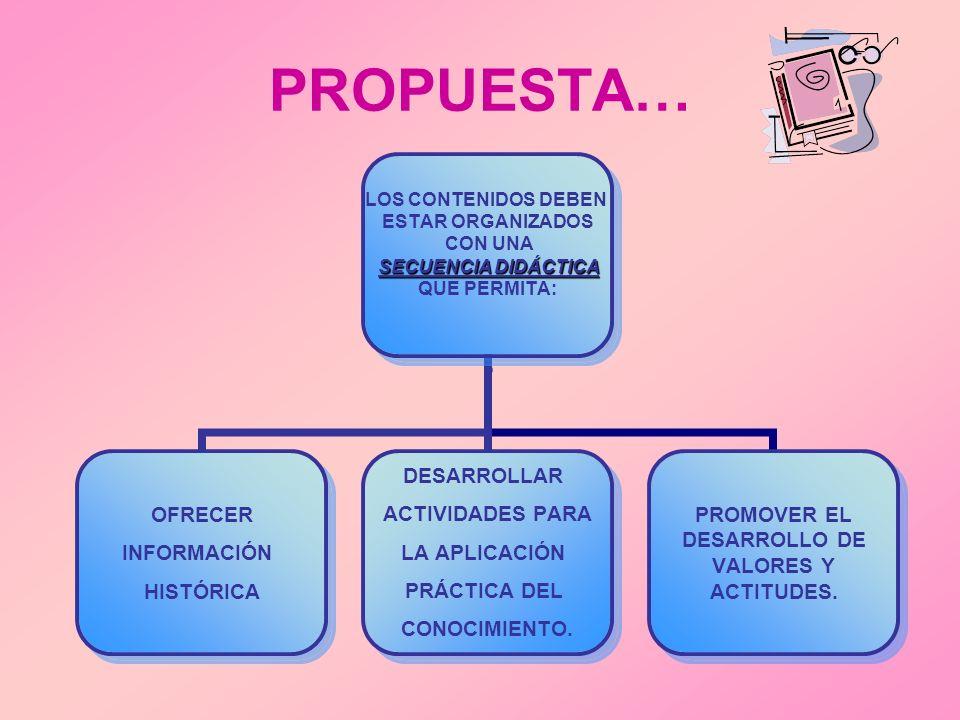 ACTIVIDADES DE APRENDIZAJE UBICACIÓN TEMPORAL Y ESPACIAL DE LOS SUCESOS Y PROCESOS HISTÓRICOS.