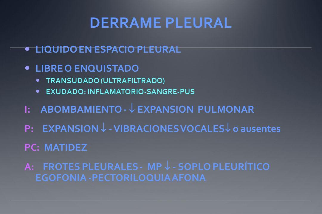 DERRAME PLEURAL LIQUIDO EN ESPACIO PLEURAL LIBRE O ENQUISTADO TRANSUDADO (ULTRAFILTRADO) EXUDADO: INFLAMATORIO-SANGRE-PUS I: ABOMBAMIENTO - EXPANSION PULMONAR P: EXPANSION - VIBRACIONES VOCALES o ausentes PC: MATIDEZ A: FROTES PLEURALES - MP - SOPLO PLEURÍTICO EGOFONIA -PECTORILOQUIA AFONA