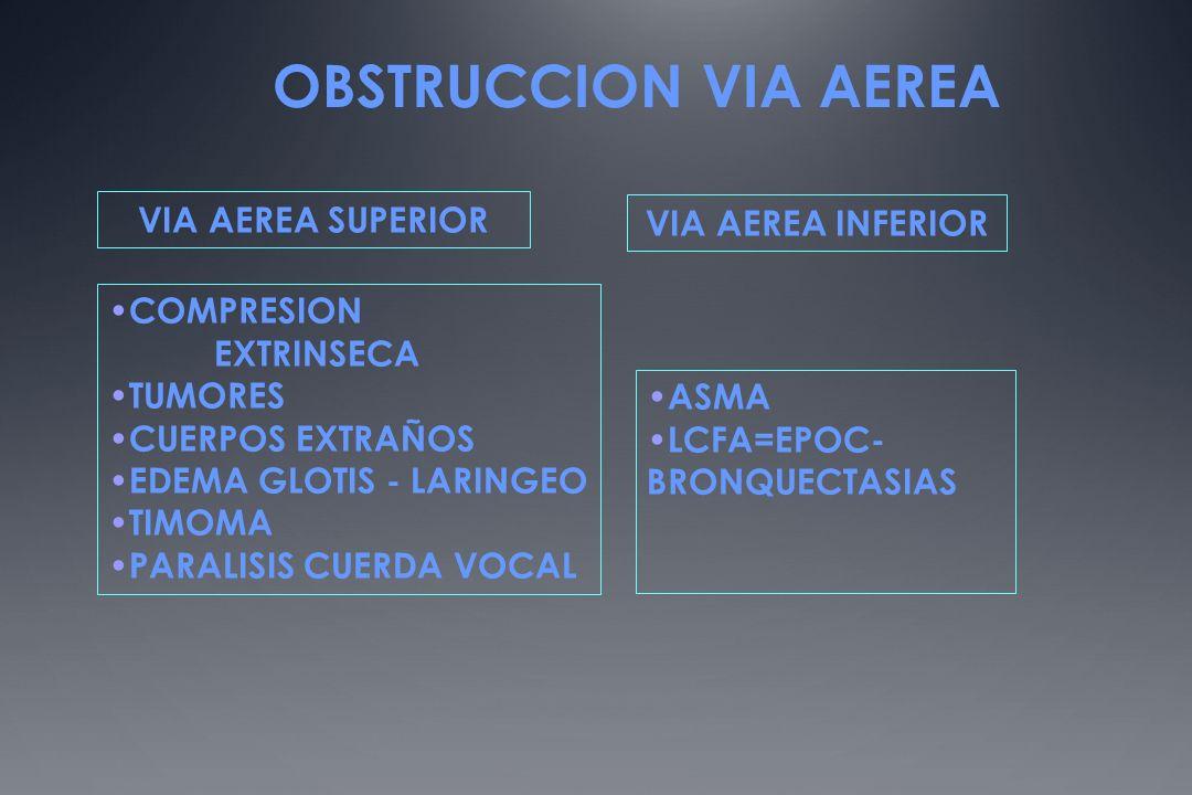 OBSTRUCCION VIA AEREA COMPRESION EXTRINSECA TUMORES CUERPOS EXTRAÑOS EDEMA GLOTIS - LARINGEO TIMOMA PARALISIS CUERDA VOCAL ASMA LCFA=EPOC- BRONQUECTASIAS VIA AEREA SUPERIOR VIA AEREA INFERIOR