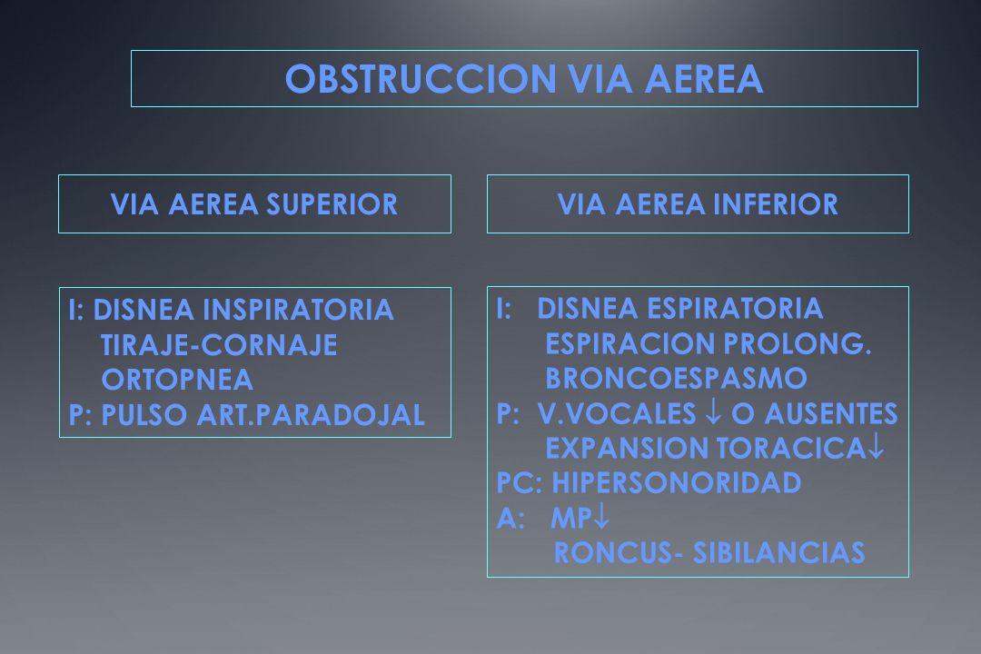 OBSTRUCCION VIA AEREA I: DISNEA INSPIRATORIA TIRAJE-CORNAJE ORTOPNEA P: PULSO ART.PARADOJAL I: DISNEA ESPIRATORIA ESPIRACION PROLONG. BRONCOESPASMO P: