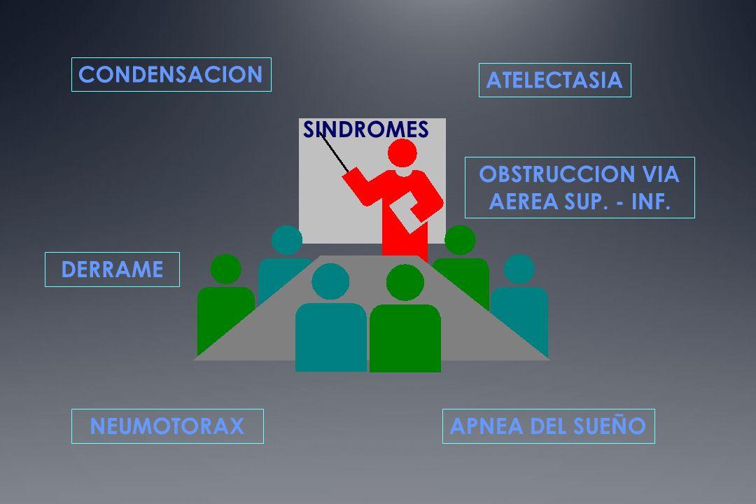 OBSTRUCCION VIA AEREA DISNEA ESPIRATORIA OPRESION OBSTRUCCION POR BRONCOESPASMO SECRECIONES PERDIDA SOPORTE ELASTICO ENFISEMA VIA AEREA INFERIOR