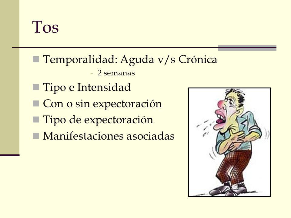 Tos Temporalidad: Aguda v/s Crónica -2 semanas Tipo e Intensidad Con o sin expectoración Tipo de expectoración Manifestaciones asociadas