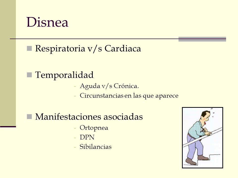 Disnea Respiratoria v/s Cardiaca Temporalidad -Aguda v/s Crónica. -Circunstancias en las que aparece Manifestaciones asociadas -Ortopnea -DPN -Sibilan