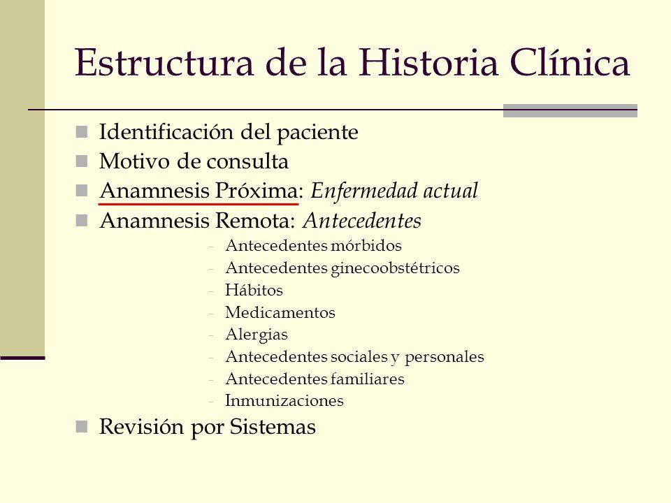 Estructura de la Historia Clínica Identificación del paciente Motivo de consulta Anamnesis Próxima: Enfermedad actual Anamnesis Remota: Antecedentes -
