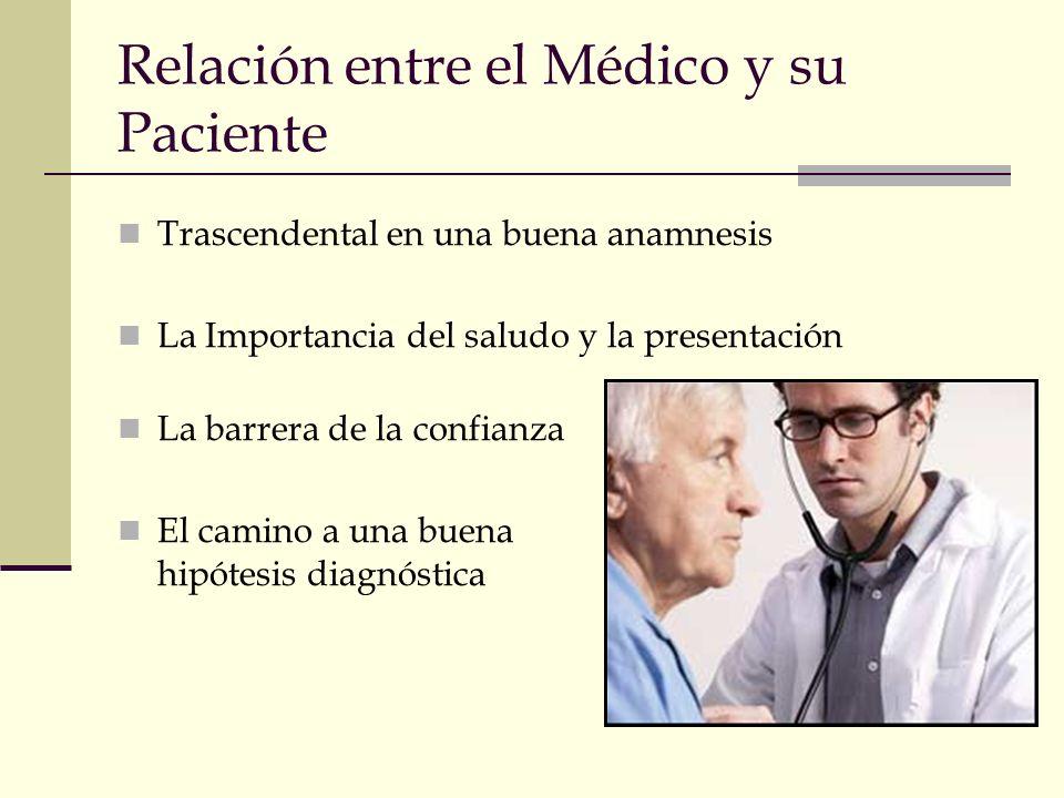 Relación entre el Médico y su Paciente Trascendental en una buena anamnesis La Importancia del saludo y la presentación La barrera de la confianza El
