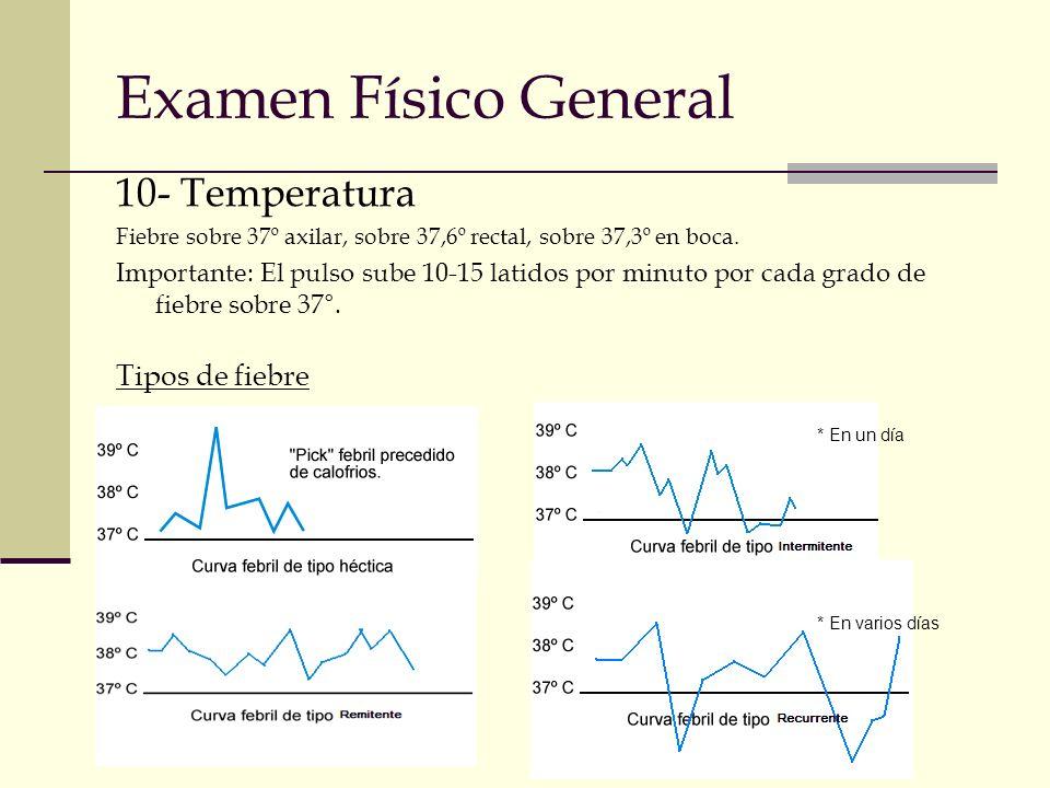 Examen Físico General 10- Temperatura Fiebre sobre 37º axilar, sobre 37,6º rectal, sobre 37,3º en boca. Importante: El pulso sube 10-15 latidos por mi