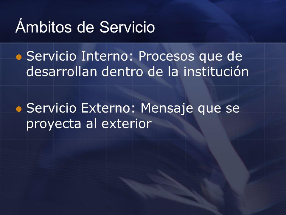 Ámbitos de Servicio Servicio Interno: Procesos que de desarrollan dentro de la institución Servicio Externo: Mensaje que se proyecta al exterior
