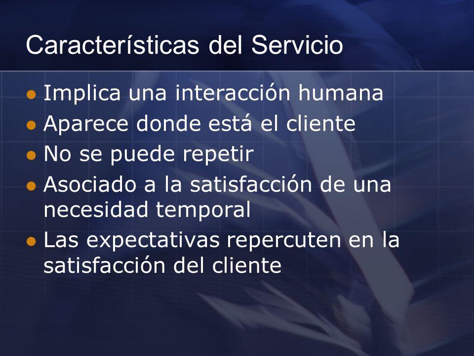 Características del Servicio Implica una interacción humana Aparece donde está el cliente No se puede repetir Asociado a la satisfacción de una necesi