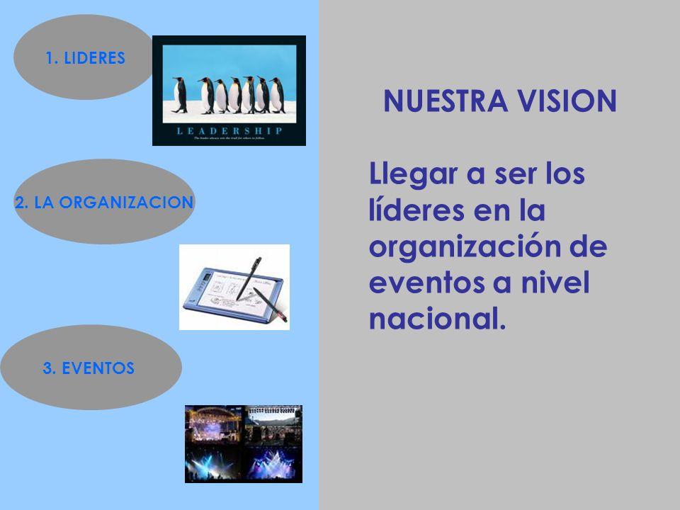 NUESTRA VISION Llegar a ser los líderes en la organización de eventos a nivel nacional. 1. LIDERES 2. LA ORGANIZACION 3. EVENTOS