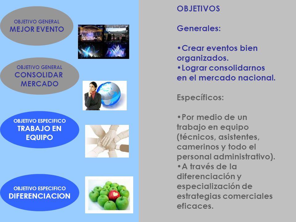 OBJETIVOS Generales: Crear eventos bien organizados. Lograr consolidarnos en el mercado nacional. Específicos: Por medio de un trabajo en equipo (técn