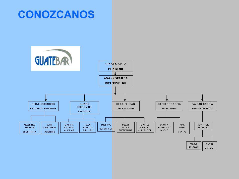 PERFILES DE NUESTROS COLABORADORES DEPARTAMENTO DE MERCADEO: Se encarga de velar por posicionar el mercado objetivo, captar nuevos nichos de mercado y lograr extenderse en el Área Regional con varias sucursales en Centroamérica.