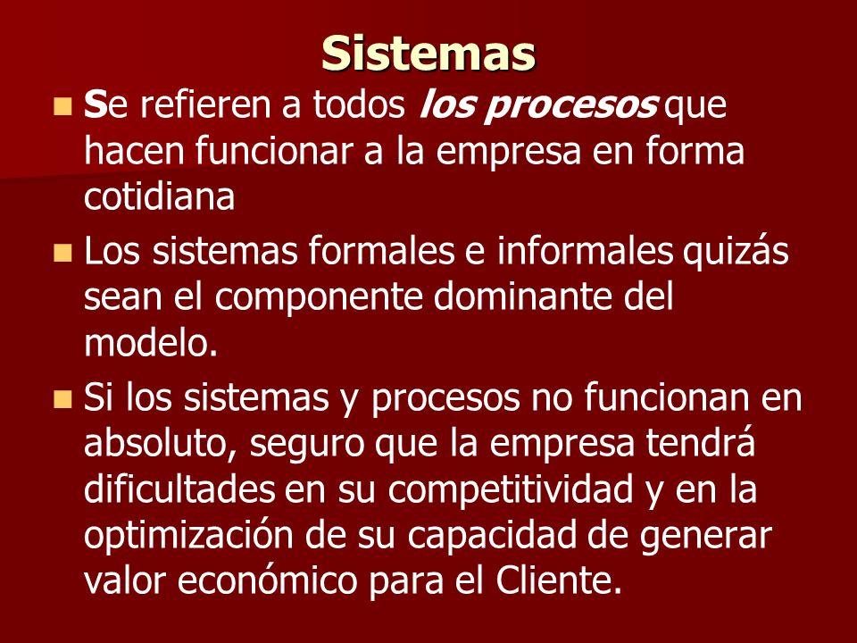 Sistemas Se refieren a todos los procesos que hacen funcionar a la empresa en forma cotidiana Los sistemas formales e informales quizás sean el compon
