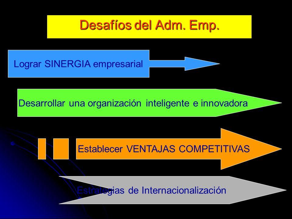 Desafíos del Adm. Emp. Lograr SINERGIA empresarial Establecer VENTAJAS COMPETITIVAS Desarrollar una organización inteligente e innovadora Estrategias