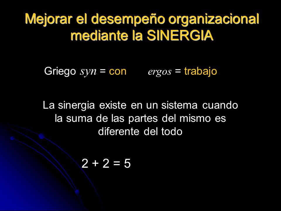 Mejorar el desempeño organizacional mediante la SINERGIA Griego syn = con ergos = trabajo La sinergia existe en un sistema cuando la suma de las parte