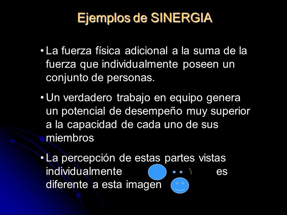 Ejemplos de SINERGIA La fuerza física adicional a la suma de la fuerza que individualmente poseen un conjunto de personas. Un verdadero trabajo en equ