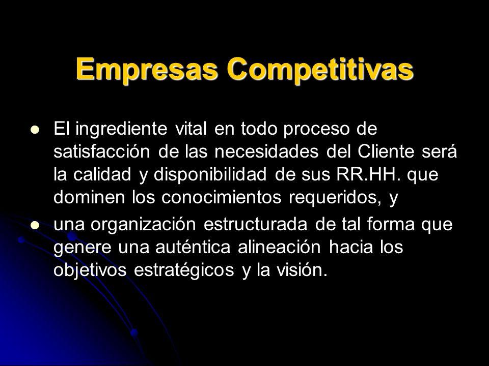 Empresas Competitivas El ingrediente vital en todo proceso de satisfacción de las necesidades del Cliente será la calidad y disponibilidad de sus RR.H