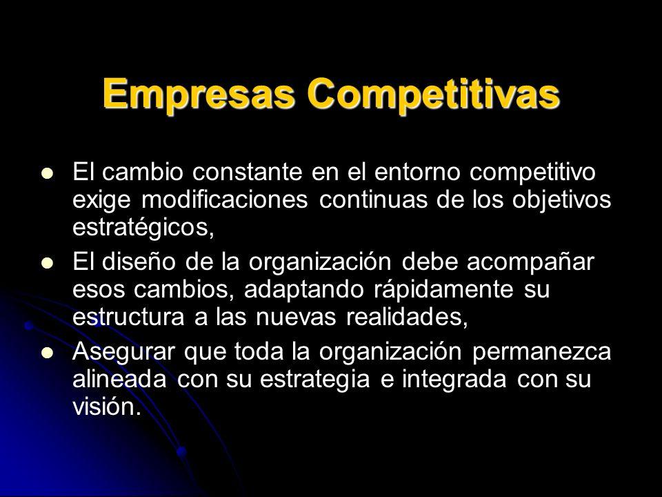 Empresas Competitivas El cambio constante en el entorno competitivo exige modificaciones continuas de los objetivos estratégicos, El diseño de la orga