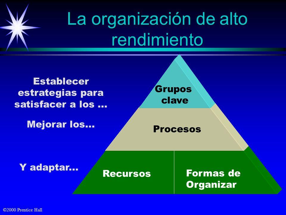 ©2000 Prentice Hall El nivel de satisfacción de una persona es el resultado de comparar su percepción de los beneficios de un servicio en relación con