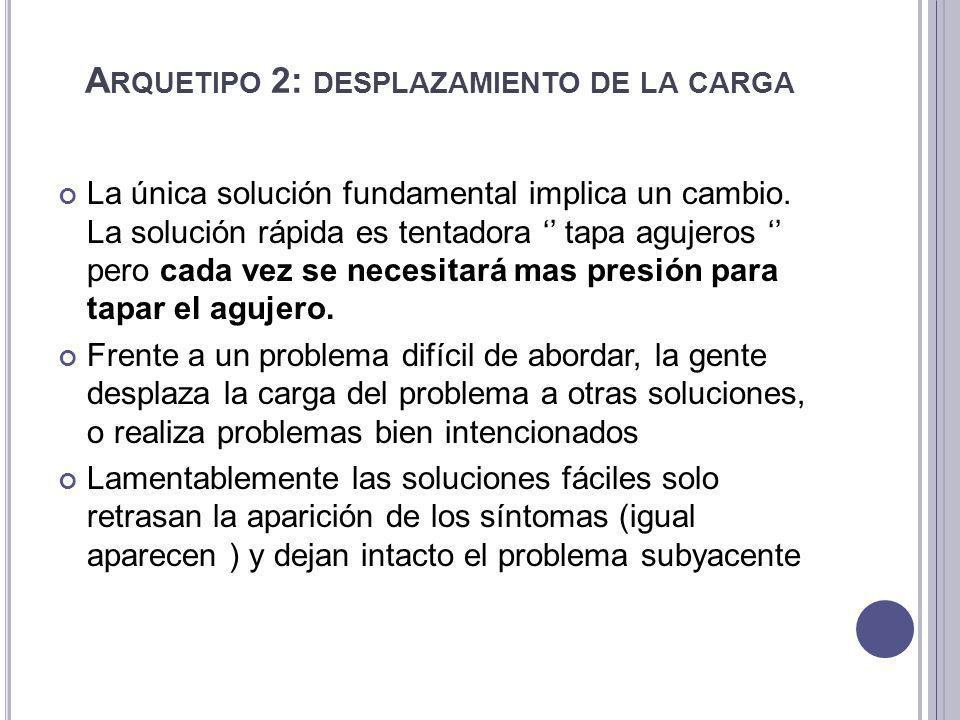 Principio de administración: no le ponga curita a lo sintomático, de solución a las causas fundamentales del problema.