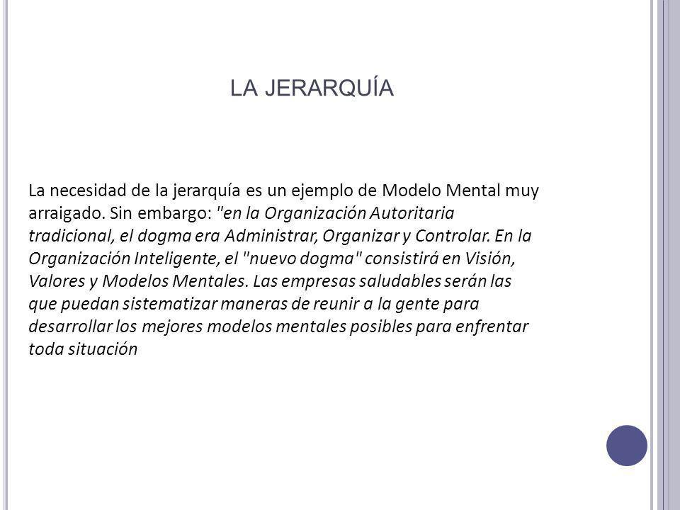 L A APERTURA Y EL MÉRITO Son dos de los valores de la Organización Inteligente.