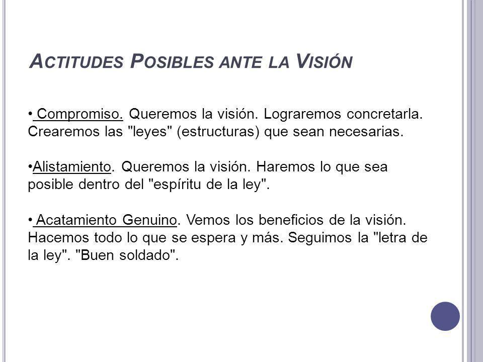 A CTITUDES P OSIBLES ANTE LA V ISIÓN Acatamiento Formal.
