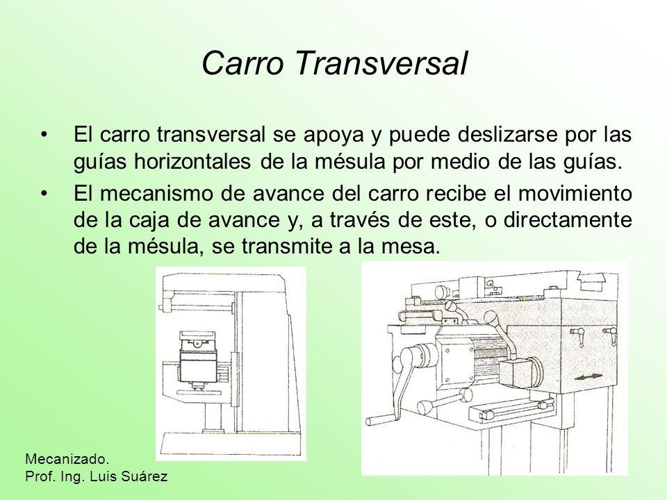 Carro Transversal El carro transversal se apoya y puede deslizarse por las guías horizontales de la mésula por medio de las guías. El mecanismo de ava