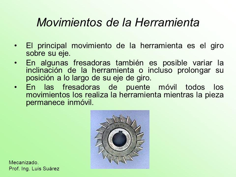 Movimientos de la Herramienta El principal movimiento de la herramienta es el giro sobre su eje. En algunas fresadoras también es posible variar la in