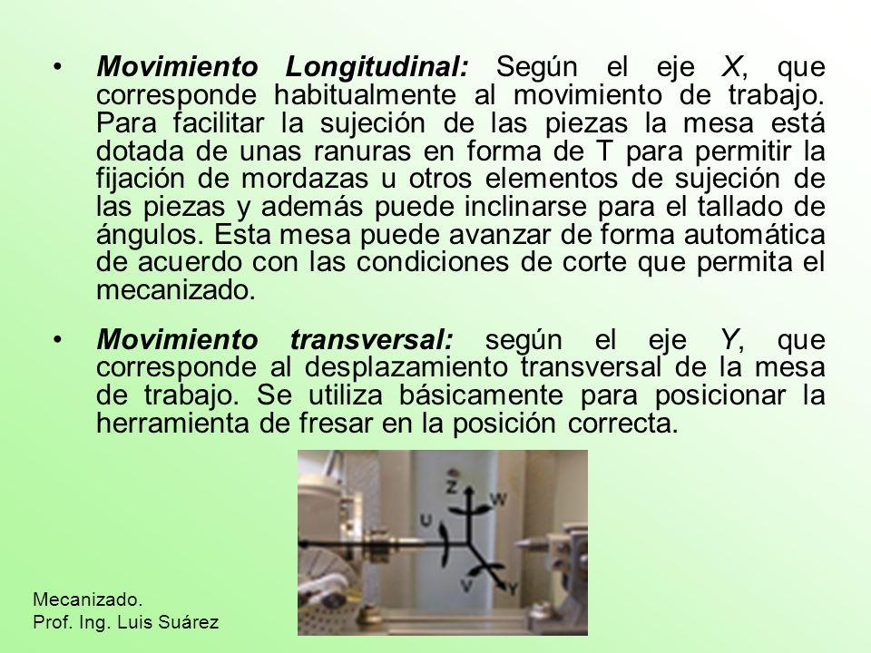 Movimiento Longitudinal: Según el eje X, que corresponde habitualmente al movimiento de trabajo. Para facilitar la sujeción de las piezas la mesa está