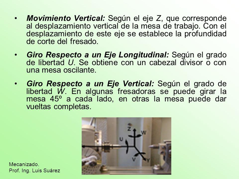 Movimiento Vertical: Según el eje Z, que corresponde al desplazamiento vertical de la mesa de trabajo. Con el desplazamiento de este eje se establece