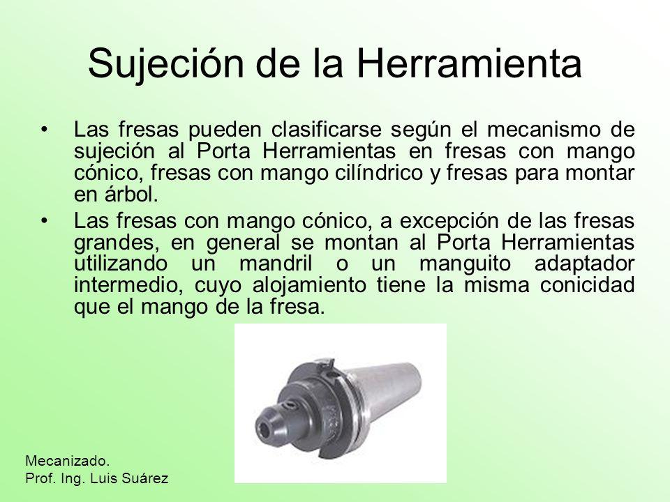 Sujeción de la Herramienta Las fresas pueden clasificarse según el mecanismo de sujeción al Porta Herramientas en fresas con mango cónico, fresas con