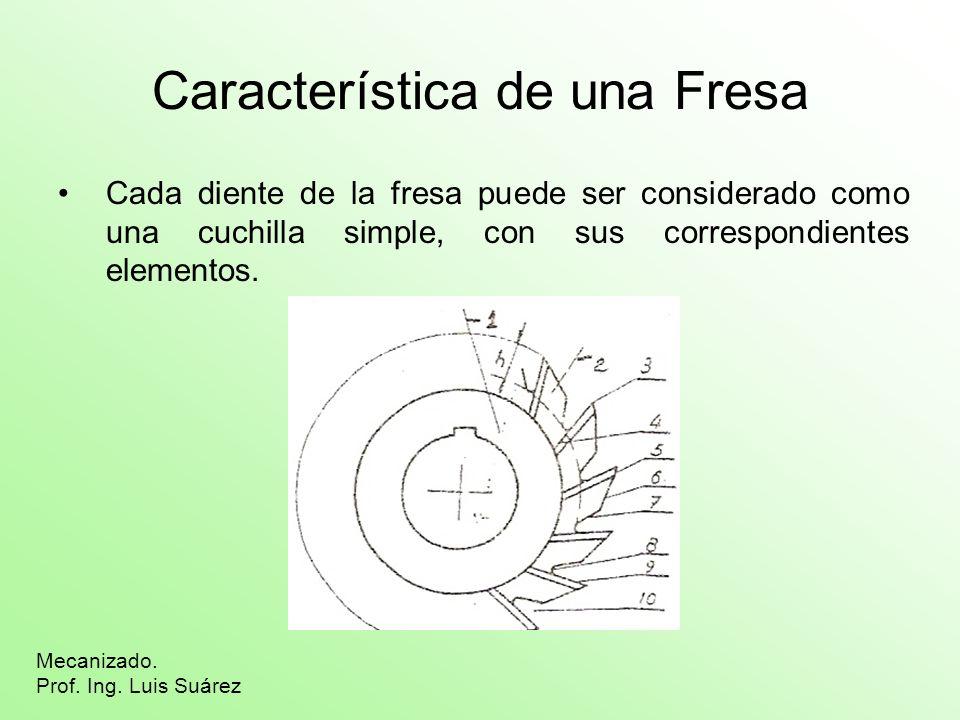Característica de una Fresa Cada diente de la fresa puede ser considerado como una cuchilla simple, con sus correspondientes elementos. Mecanizado. Pr