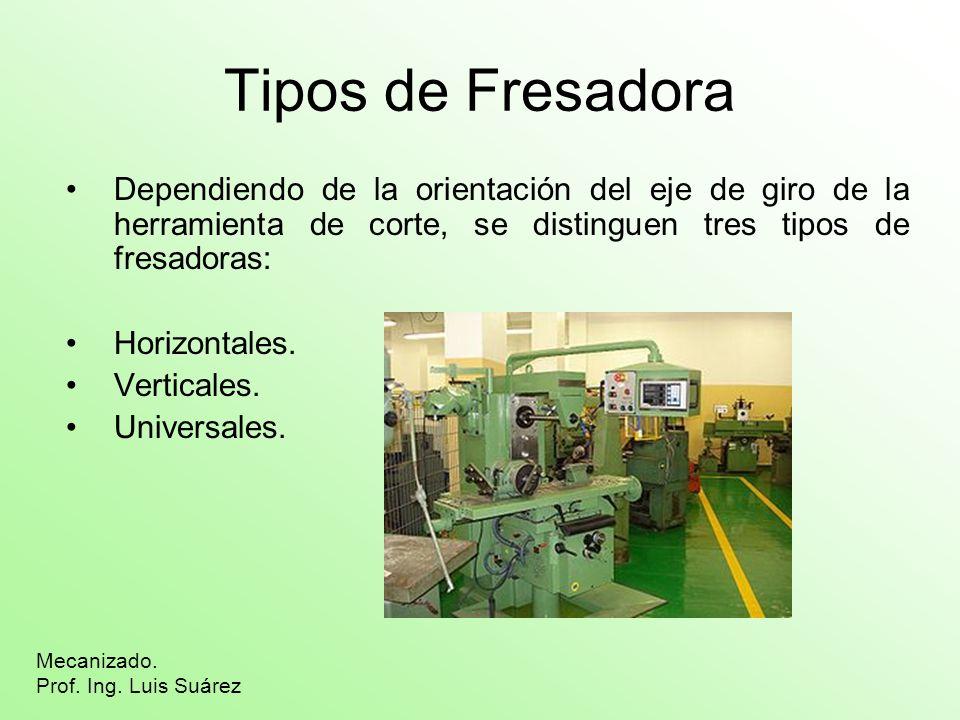 Tipos de Fresadora Dependiendo de la orientación del eje de giro de la herramienta de corte, se distinguen tres tipos de fresadoras: Horizontales. Ver