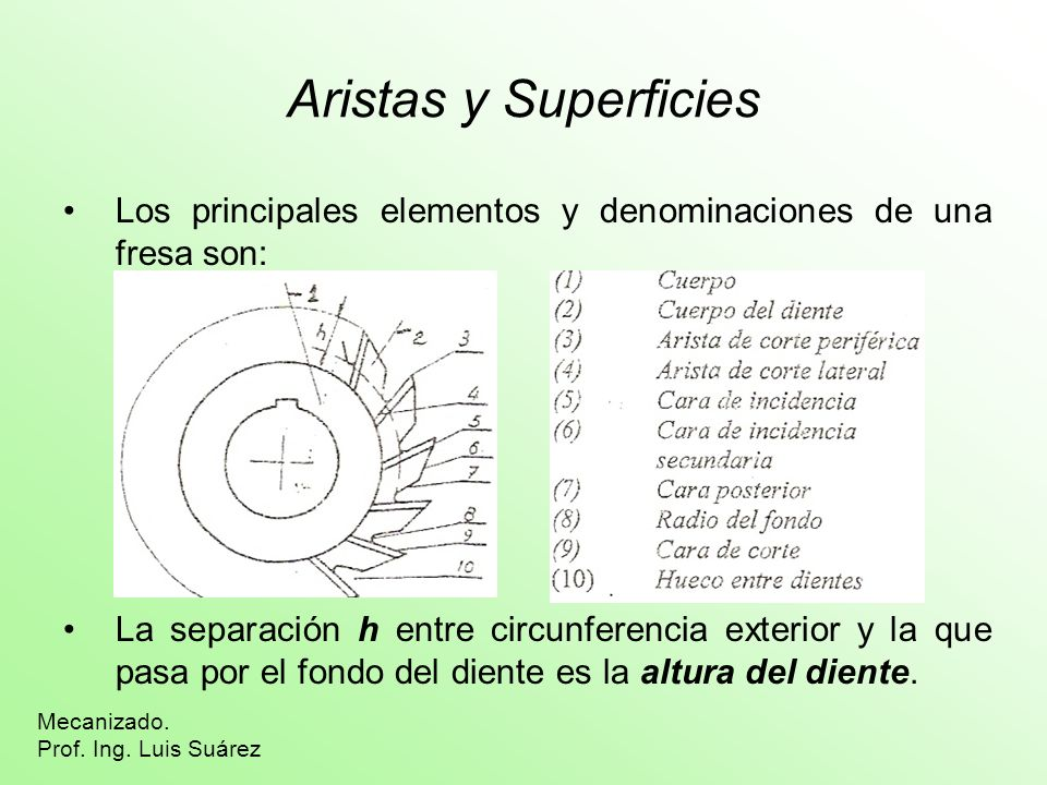 Aristas y Superficies Los principales elementos y denominaciones de una fresa son: Mecanizado. Prof. Ing. Luis Suárez La separación h entre circunfere