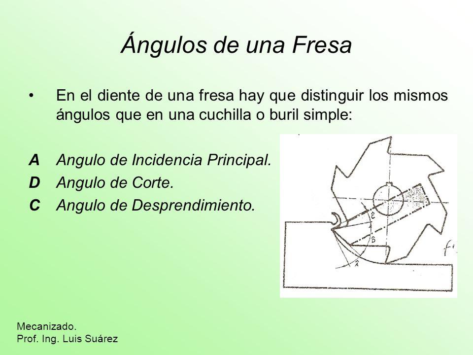 Ángulos de una Fresa En el diente de una fresa hay que distinguir los mismos ángulos que en una cuchilla o buril simple: AAngulo de Incidencia Princip