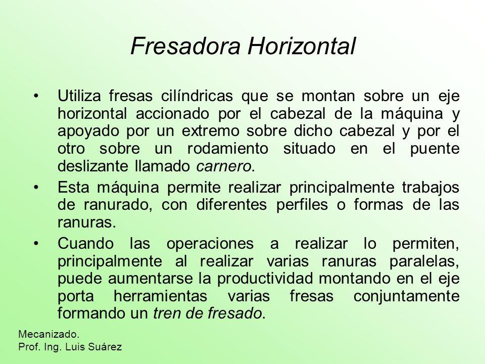 Fresadora Horizontal Utiliza fresas cilíndricas que se montan sobre un eje horizontal accionado por el cabezal de la máquina y apoyado por un extremo
