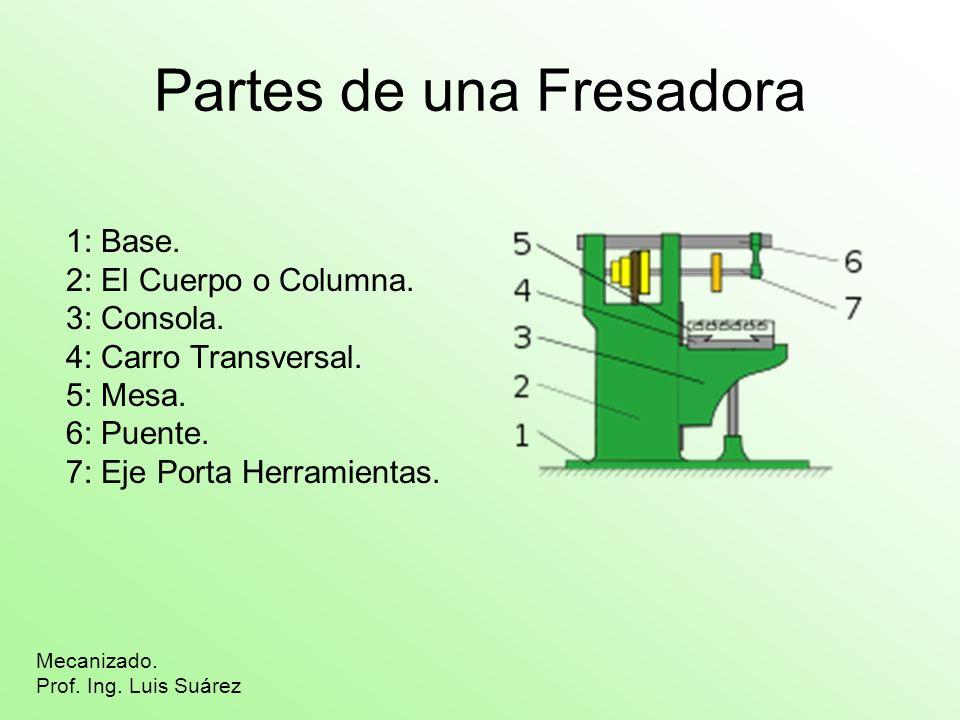 1: Base. 2: El Cuerpo o Columna. 3: Consola. 4: Carro Transversal. 5: Mesa. 6: Puente. 7: Eje Porta Herramientas. Partes de una Fresadora Mecanizado.