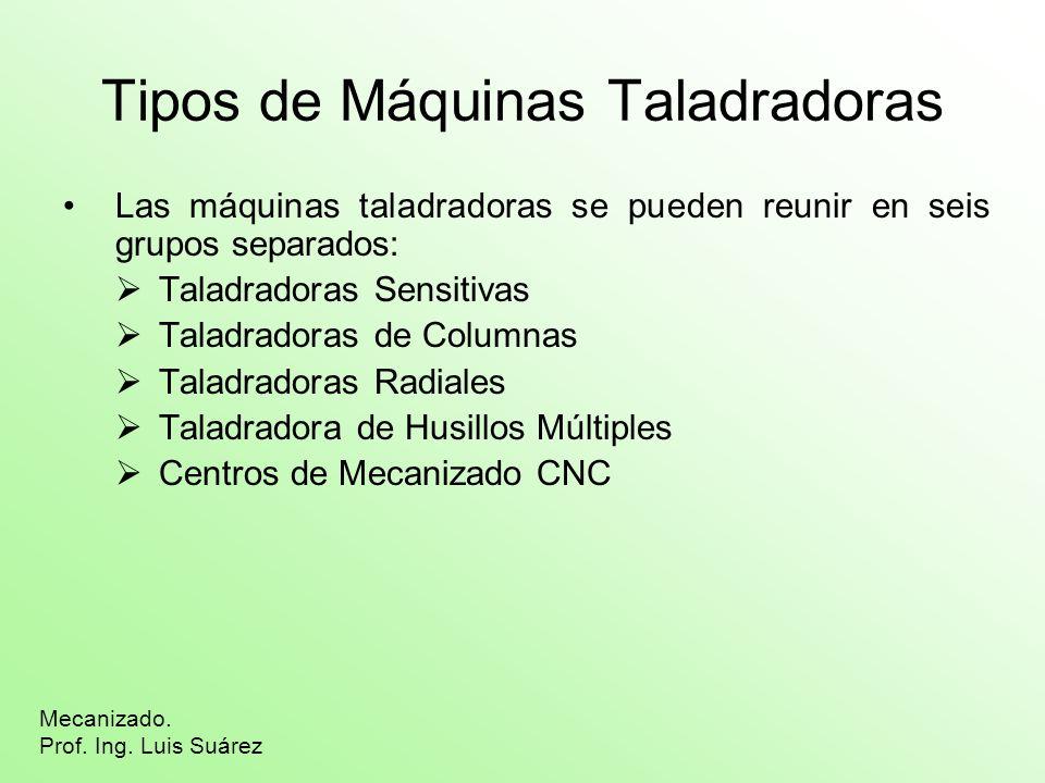 Tipos de Máquinas Taladradoras Las máquinas taladradoras se pueden reunir en seis grupos separados: Taladradoras Sensitivas Taladradoras de Columnas T