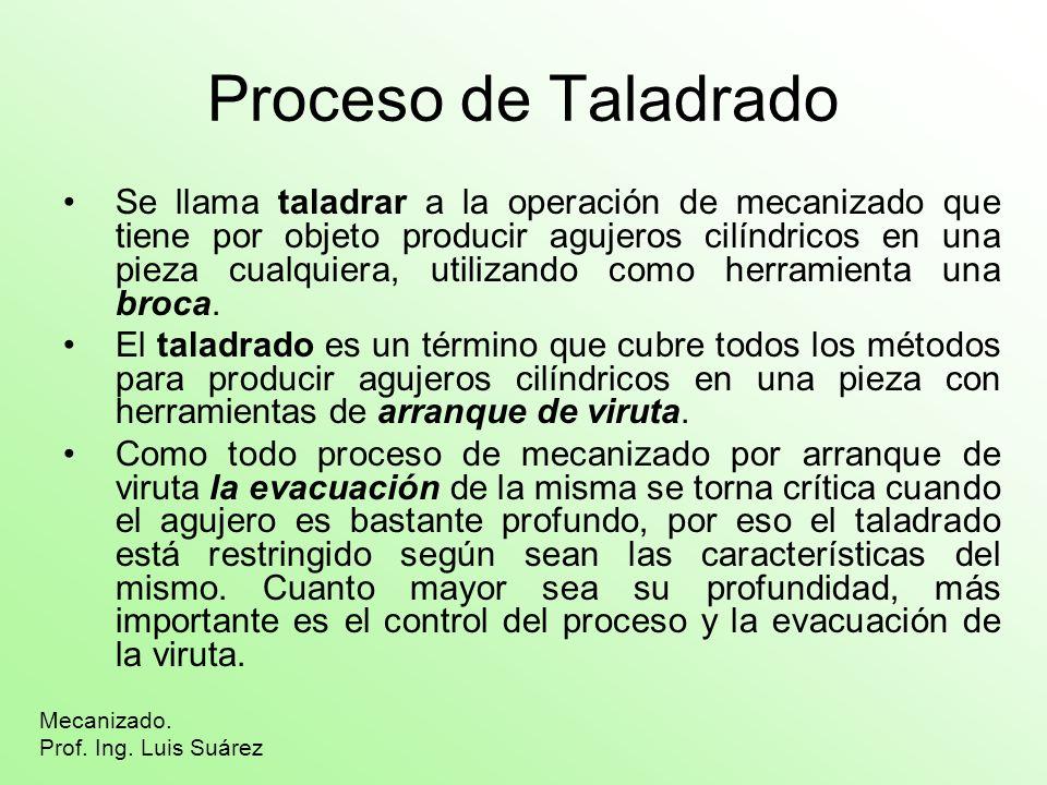 Proceso de Taladrado Se llama taladrar a la operación de mecanizado que tiene por objeto producir agujeros cilíndricos en una pieza cualquiera, utiliz